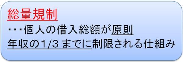soryokisei-gazo