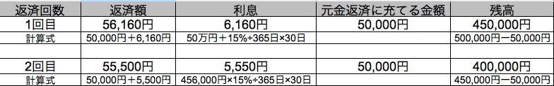スクリーンショット 2015-09-21 10.37.04