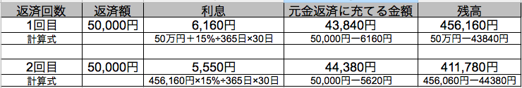 スクリーンショット 2015-09-21 10.33.55