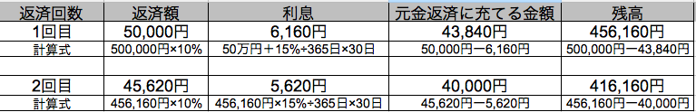 スクリーンショット 2015-09-21 10.39.46