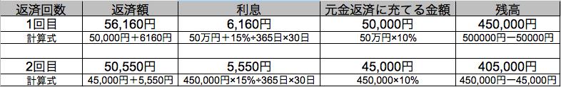 スクリーンショット 2015-09-21 10.42.34