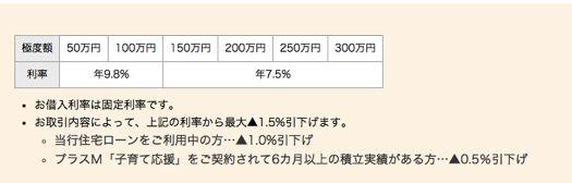 スクリーンショット 2015-11-12 8.59.40