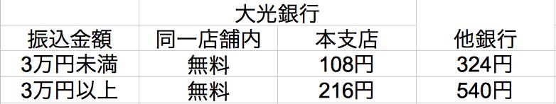 スクリーンショット 2015-11-18 10.35.57